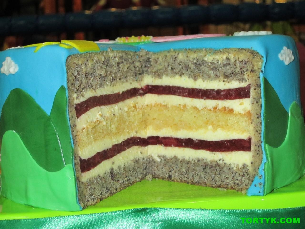 Банановый торт в мультиварке рецепты пошагово в